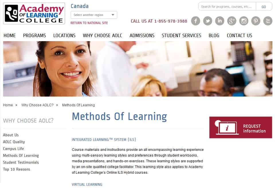 academy of learning website marketing