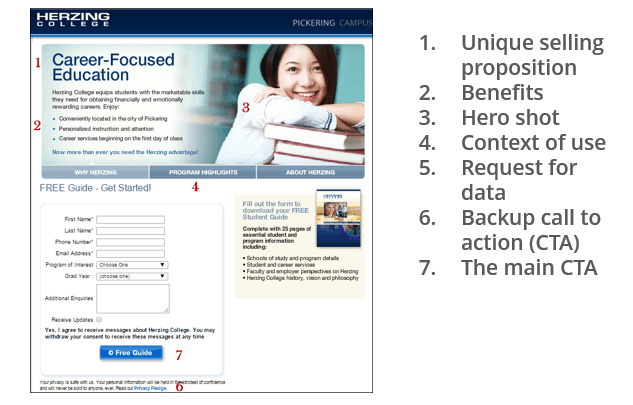 PPC for higher ed landing page design