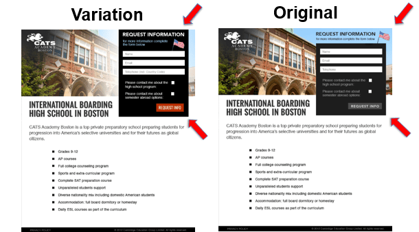 PPC for higher ed a/b testing