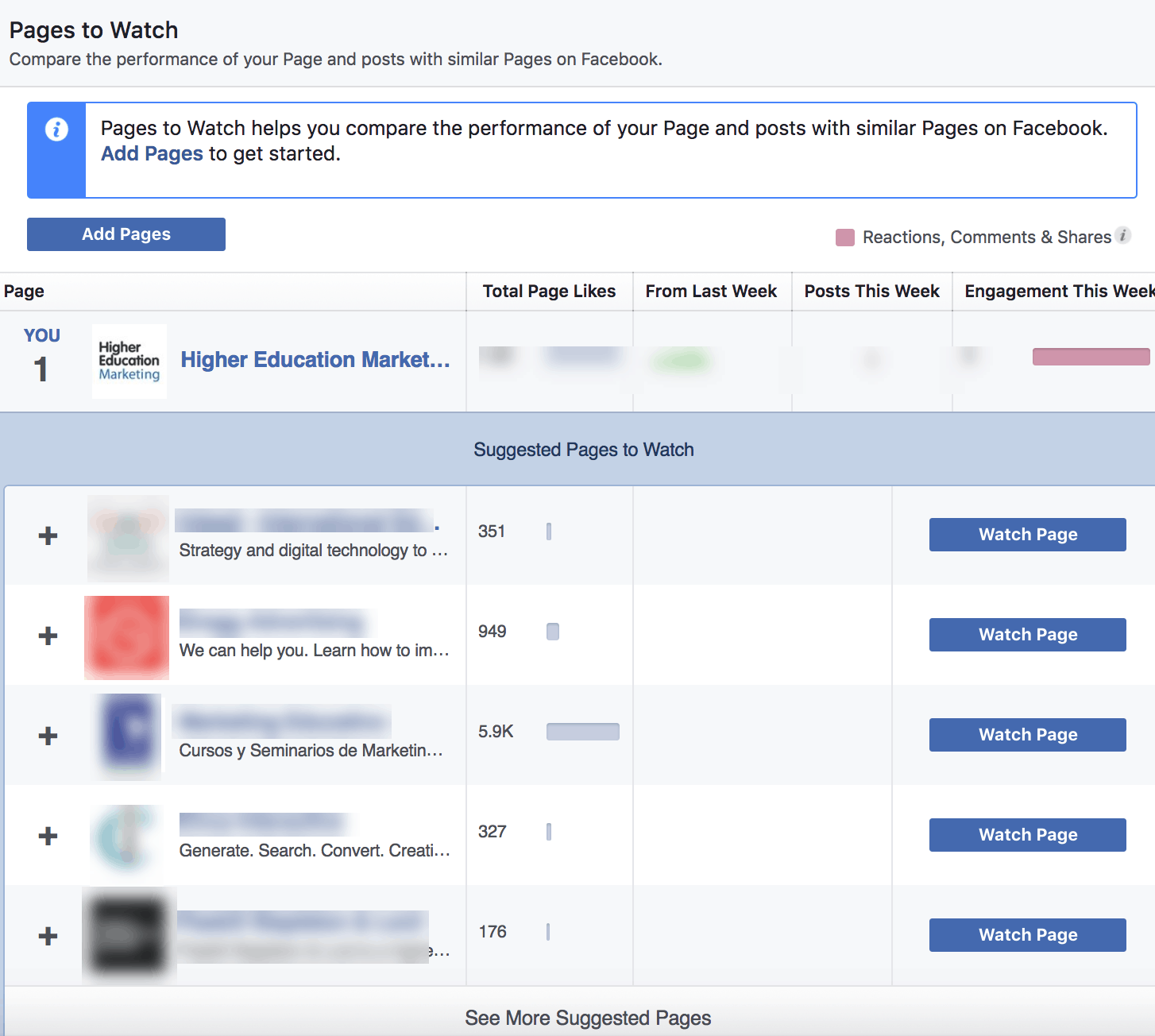 Facebook Insights for Schools