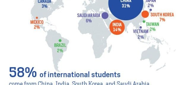 student mobility international recruitment