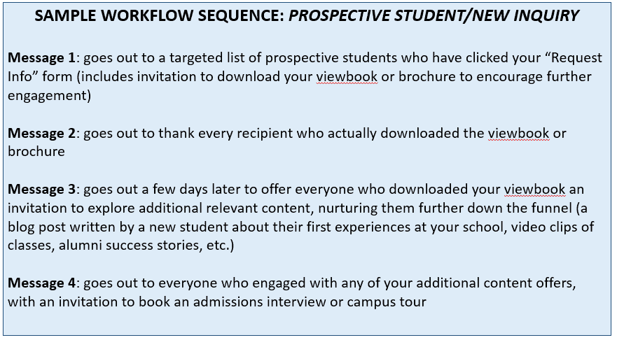 automated emails for student recruitment