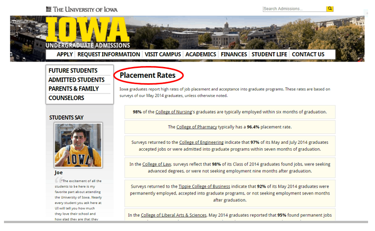 ROI Content - Iowa State Placement Rates