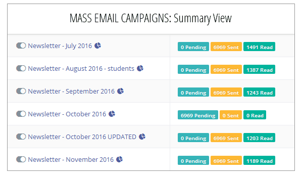 crm-mass-email