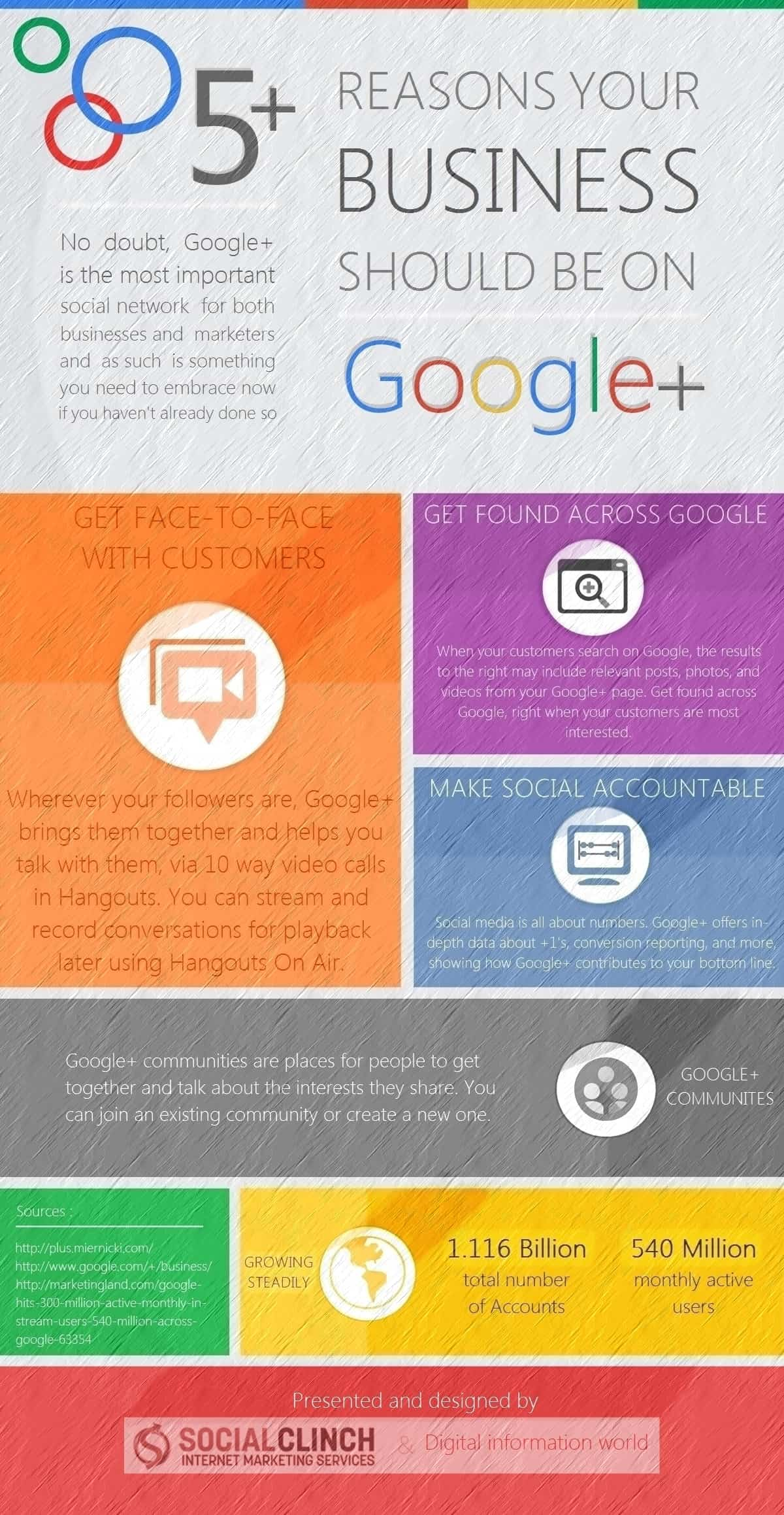google-plus-for-businesses