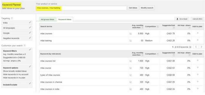 google analytics ppc keyword planner