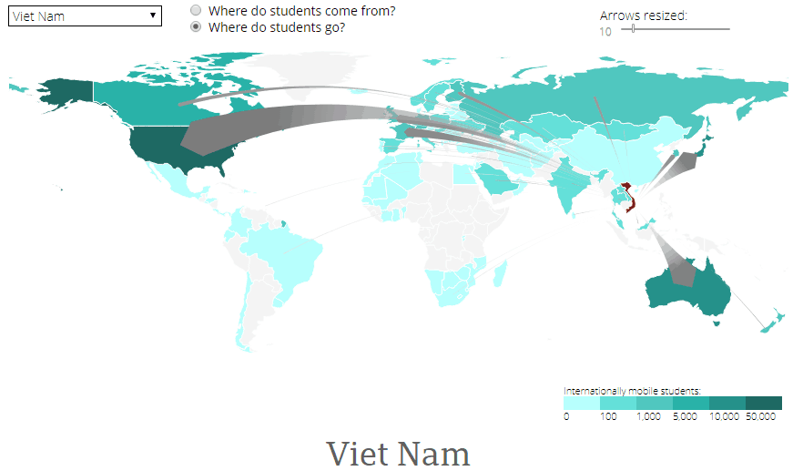 strategies for recruiting vietnamese students
