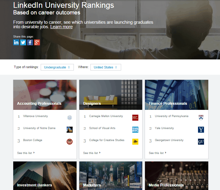 LinkedIn for recruiting millennial students
