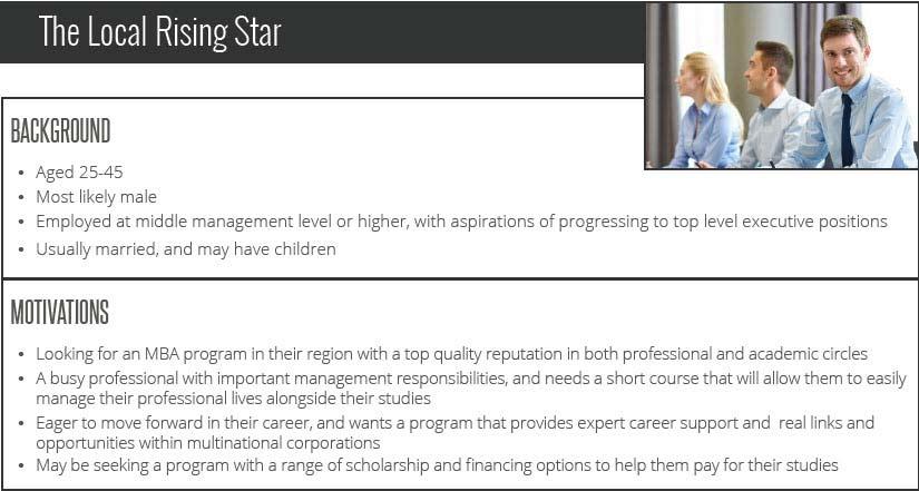 business school recruitment