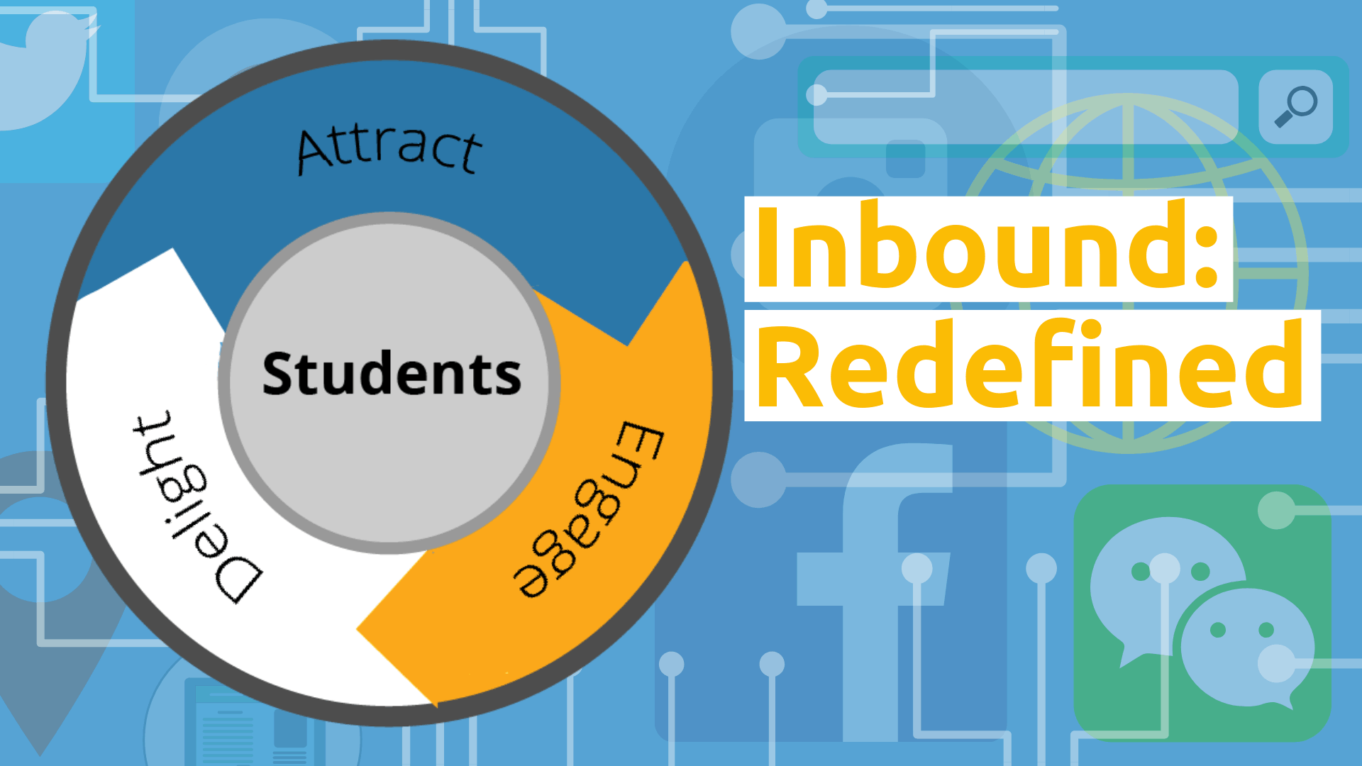 Schools inbound marketing