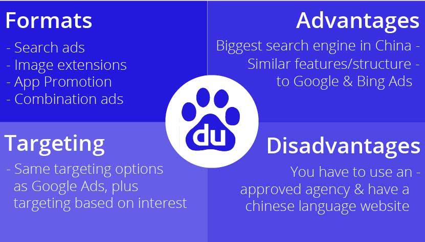 Baidu ads for schools