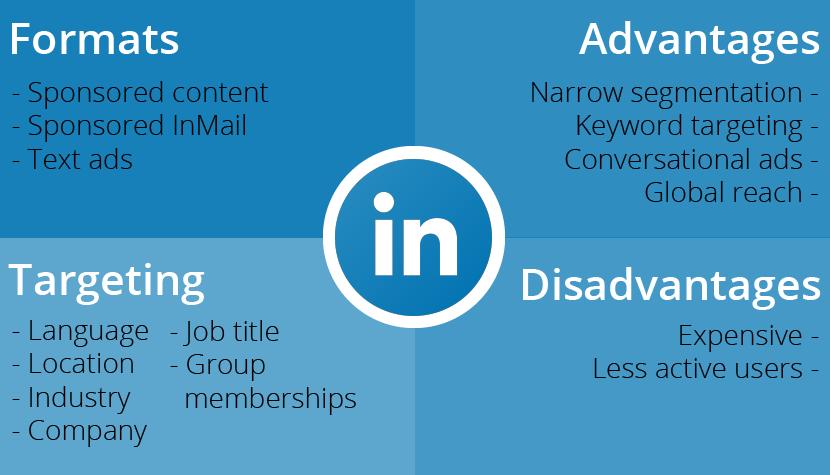 LinkedIn ads for schools