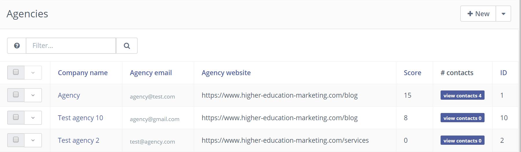 agencies overview