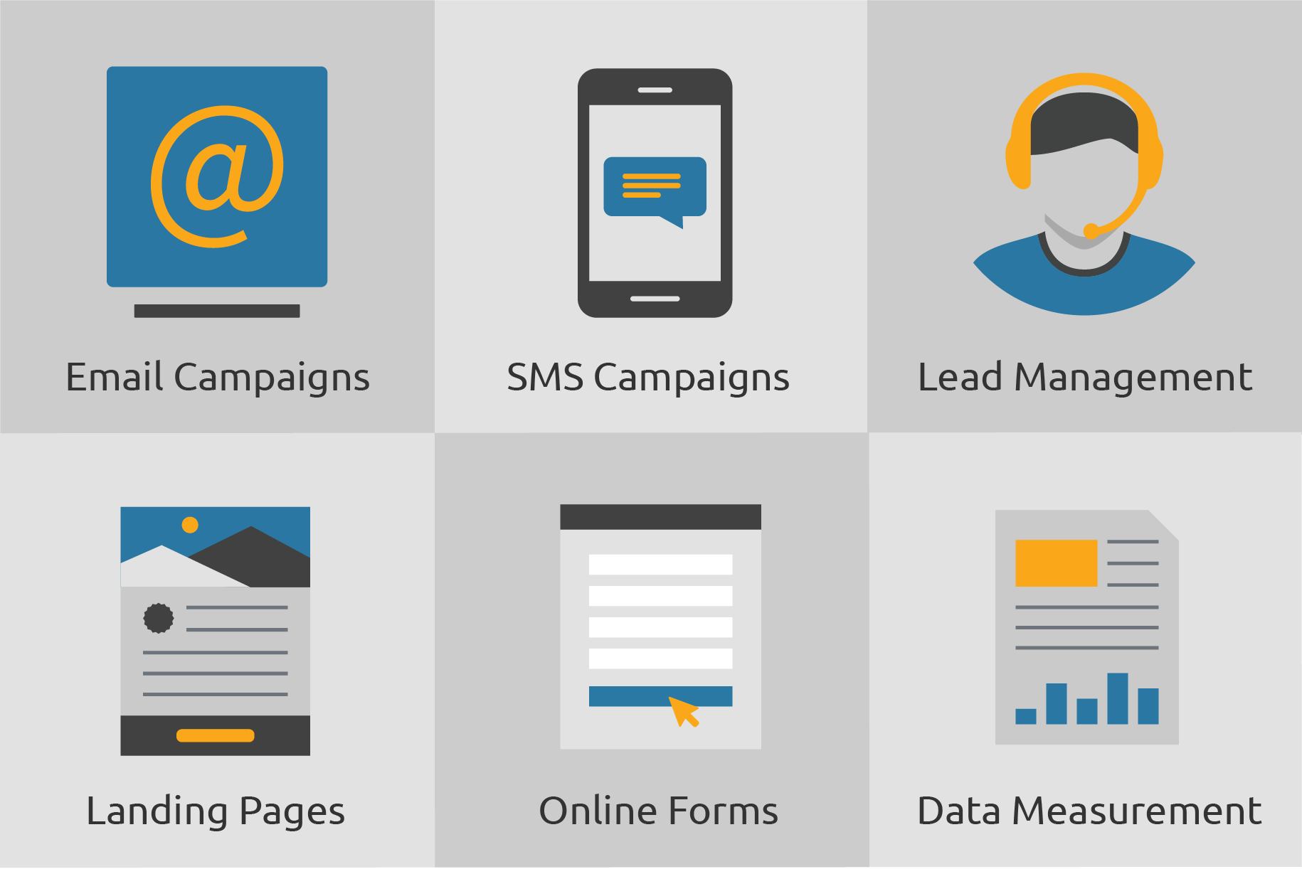 components of marketing automation for schools