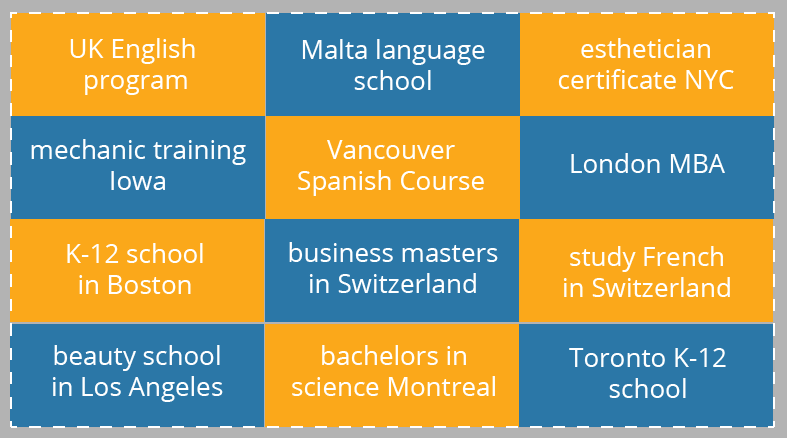 higher education keywords for seo
