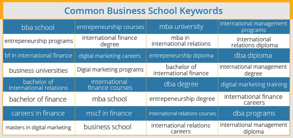 keyword-examples