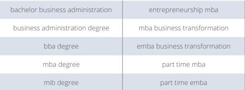 business school SEO
