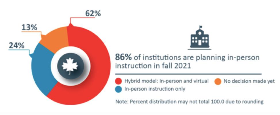 international student recruitment strategy