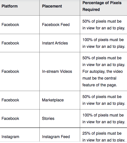 Facebook and Instagram ads for schools